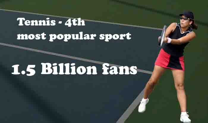 Top 10 Most Popular Sports In The World
