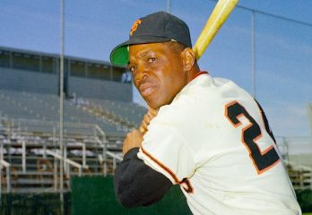Top 10 Most Famous Baseball Players of All Time - Best Baseball Players